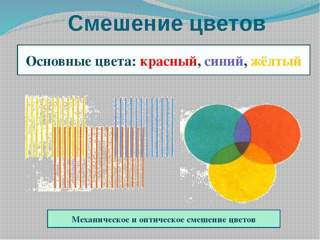 Смешение цветов Механическое и оптическое смешение цветов Основные цвета: кр...