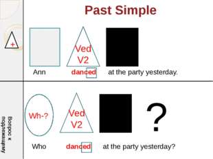 Past Simple + Ann danced at the party yesterday. Who danced at the party yest