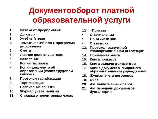Документооборот платной образовательной услуги Заявка от предприятия Договор...
