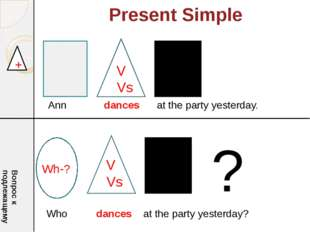 Present Simple + Ann dances at the party yesterday. Who dances at the party y