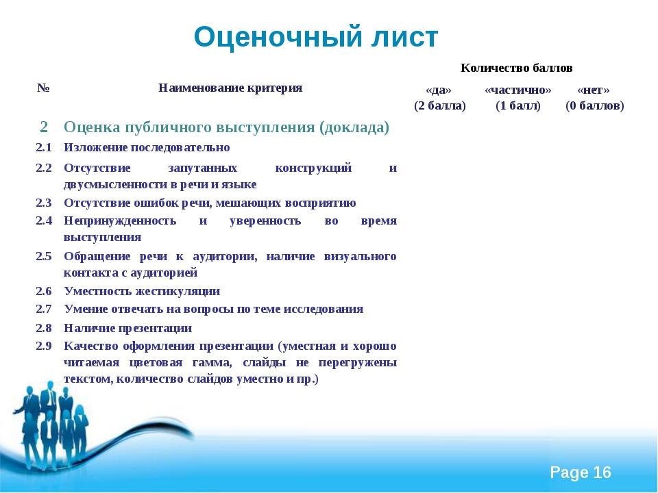Оценочный лист №Наименование критерияКоличество баллов «да» (2 балла)«час...
