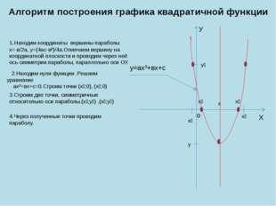 Алгоритм построения графика квадратичной функции 1.Находим координаты вершины