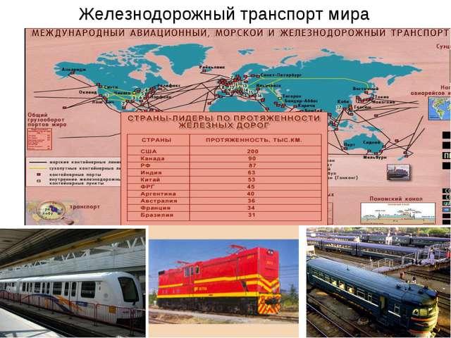 Железнодорожный транспорт мира