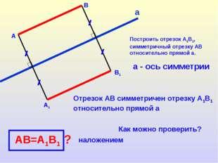 а а - ось симметрии А В А1 В1 Отрезок АВ симметричен отрезку А1В1 относительн