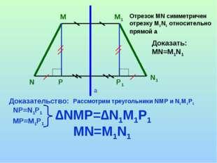 М М1 а N N1 Отрезок МN симметричен отрезку М1N1 относительно прямой а Доказат