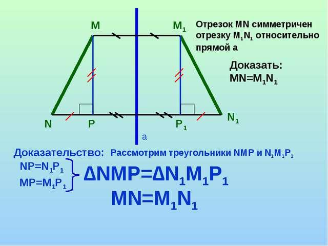М М1 а N N1 Отрезок МN симметричен отрезку М1N1 относительно прямой а Доказат...