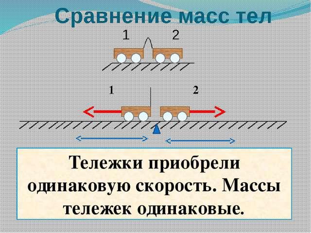 1 2 Тележки приобрели одинаковую скорость. Массы тележек одинаковые. Сравнени...