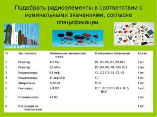 Подобрать радиоэлементы в соответствии с номинальными значениями, согласно сп