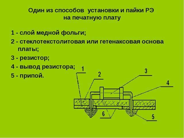 Один из способов установки и пайки РЭ на печатную плату 1 - слой медной фольг...