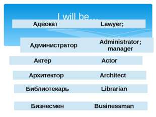 I will be… Адвокат Lawyer; Администратор Administrator;manager Актер Actor Ар