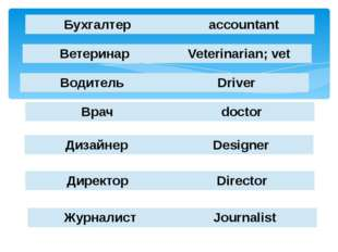 Бухгалтер accountant Ветеринар Veterinarian; vet Водитель Driver Врач doctor
