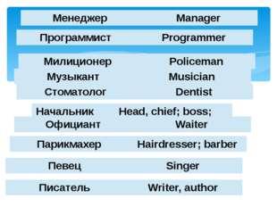 Менеджер Manager Милиционер Policeman Музыкант Musician Начальник Head, chief