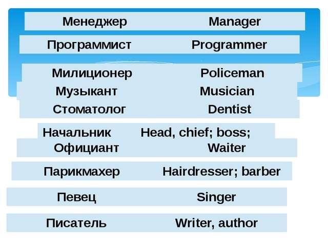 Менеджер Manager Милиционер Policeman Музыкант Musician Начальник Head, chief...