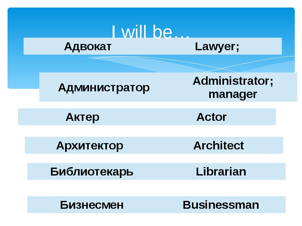 I will be… Адвокат Lawyer; Администратор Administrator;manager Актер Actor Ар...