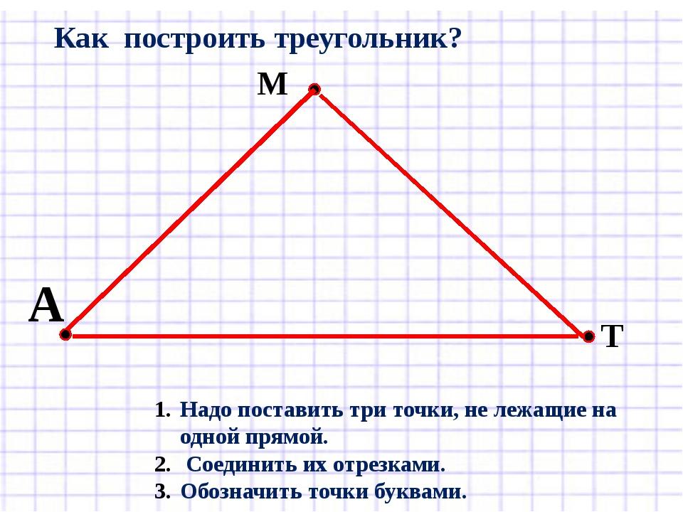 Надо поставить три точки, не лежащие на одной прямой. Соединить их отрезками....