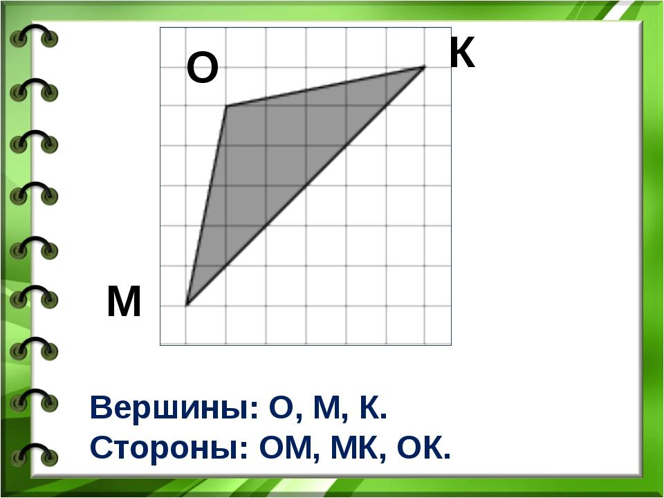 М К О Вершины: О, М, К. Стороны: ОМ, МК, ОК.