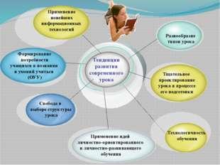 Применение новейших информационных технологий Формирование потребности учащи