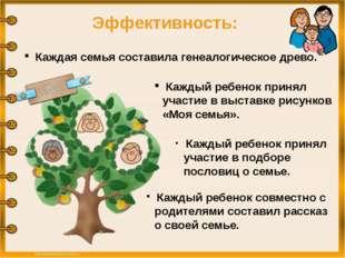Эффективность: Каждая семья составила генеалогическое древо. Каждый ребенок п