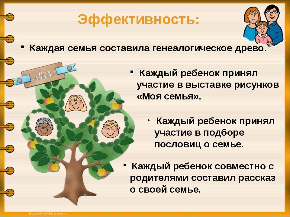 Эффективность: Каждая семья составила генеалогическое древо. Каждый ребенок п...