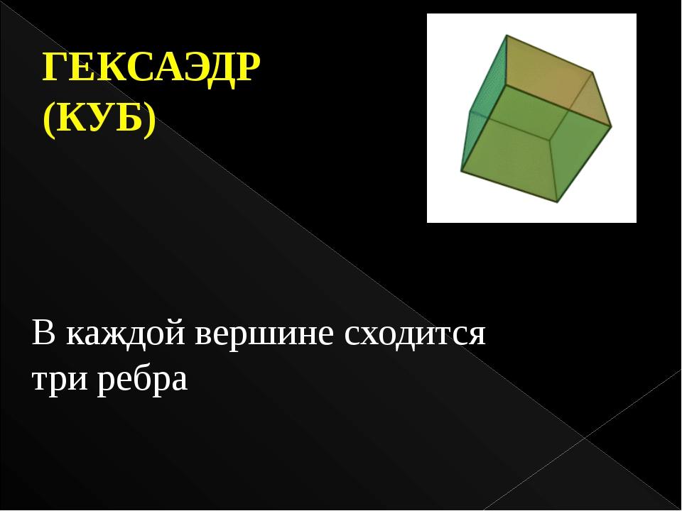 ГЕКСАЭДР (КУБ) В каждой вершине сходится три ребра