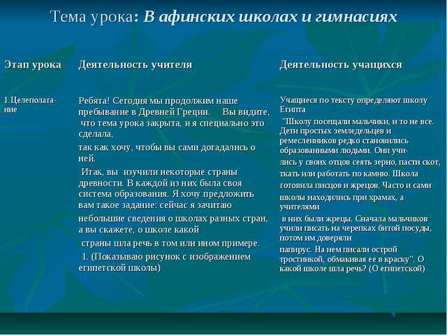 Тема урока: В афинских школах и гимнасиях