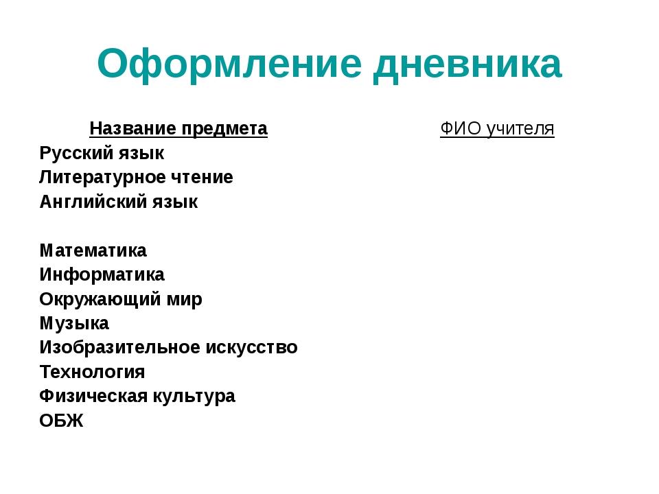 Оформление дневника Название предмета Русский язык Литературное чтение Англий...