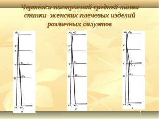 Чертежи построений средней линии спинки женских плечевых изделий различных си