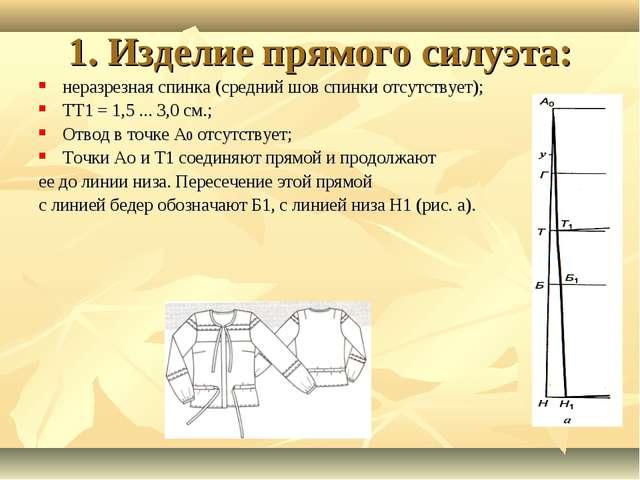 1. Изделие прямого силуэта: неразрезная спинка (средний шов спинки отсутствуе...