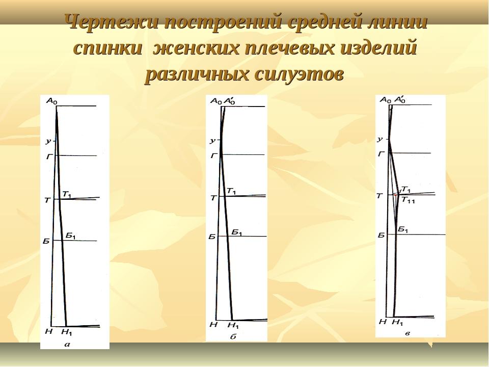 Чертежи построений средней линии спинки женских плечевых изделий различных си...