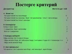 Постерге критерий Дескриптор Жетістік деңгейі А Мазмұны Тақырып мазмұны ашылм