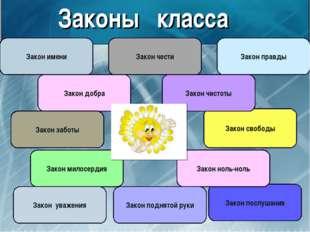 Законы класса Закон имени Закон чести Закон послушания Закон ноль-ноль Закон
