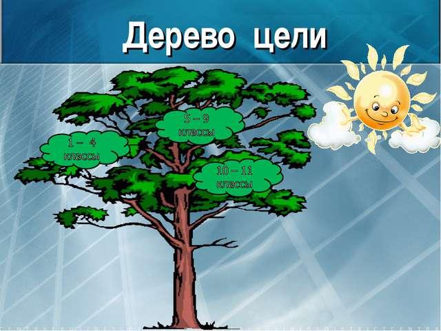 Дерево цели