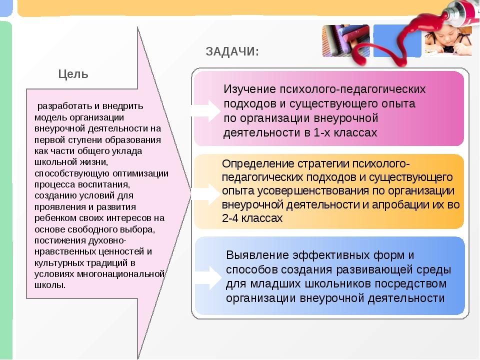 разработать и внедрить модель организации внеурочной деятельности на первой...