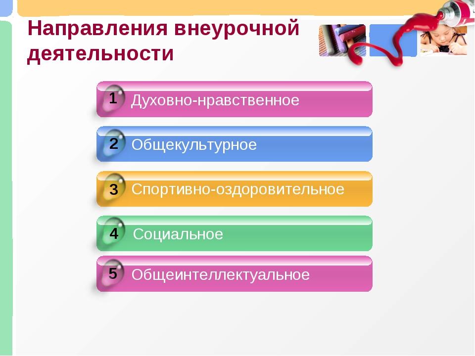 Духовно-нравственное Общекультурное Спортивно-оздоровительное Социальное 4 1...