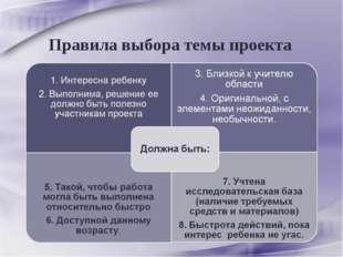 Правила выбора темы проекта