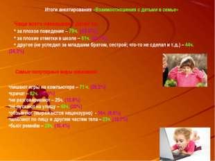 Итоги анкетирования «Взаимоотношения с детьми в семье» Чаще всего наказывают