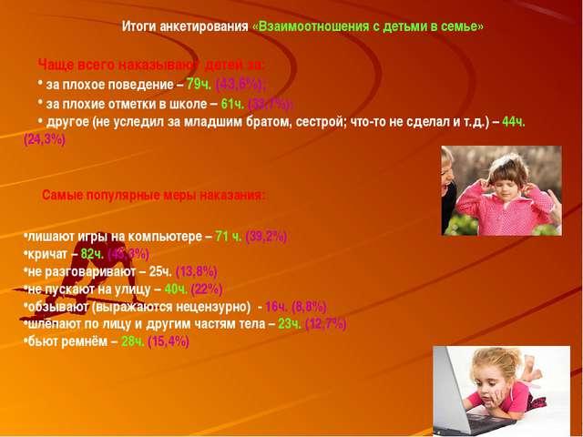Итоги анкетирования «Взаимоотношения с детьми в семье» Чаще всего наказывают...