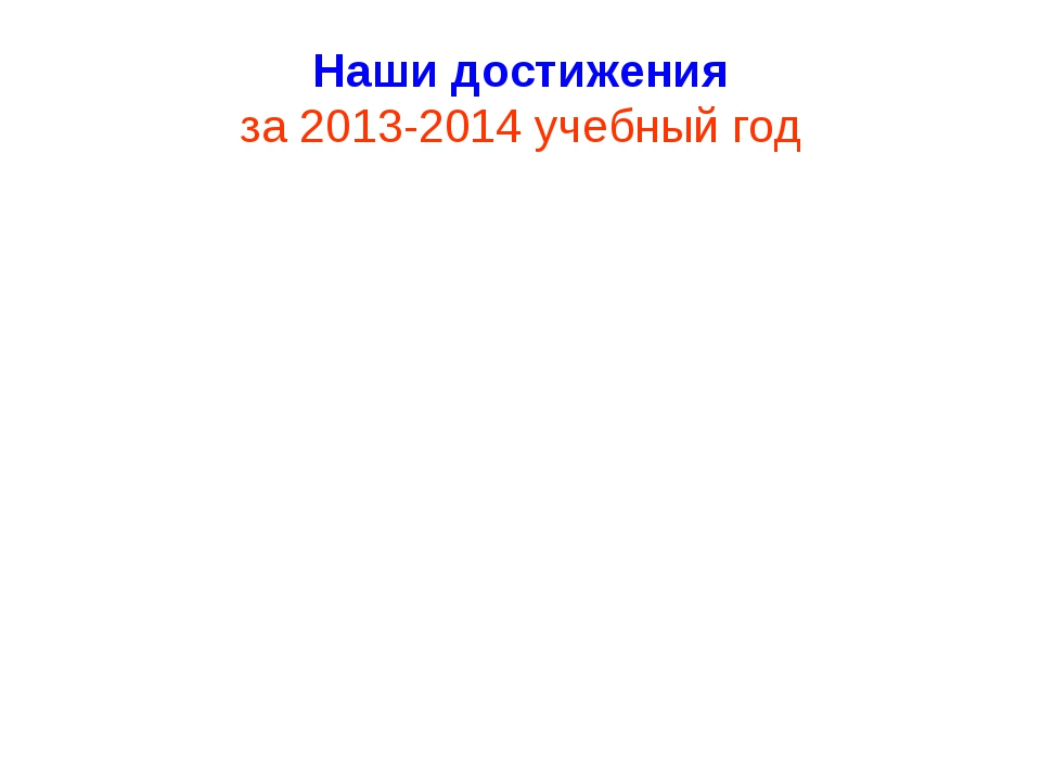 Наши достижения за 2013-2014 учебный год