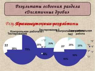 Результаты освоения раздела «Десятичные дроби» 25% Промежуточные результаты Р