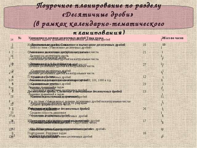 Поурочное планирование по разделу «Десятичные дроби» (в рамках календарно-тем...