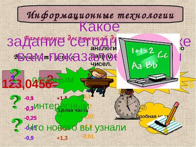 Информационные технологии -0,1 -0,3 -0,25 -0,05 -0,9 0,9 0,7 0,75 1 2 +1,5 +1...