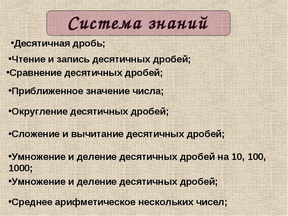 Система знаний Десятичная дробь; Чтение и запись десятичных дробей; Сравнение...