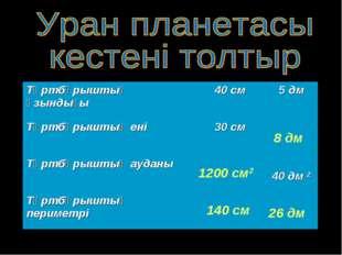 8 дм 1200 см2 140 см 26 дм Төртбұрыштың ұзындығы40 см5 дм Төртбұрыштың ені