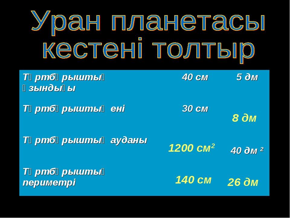 8 дм 1200 см2 140 см 26 дм Төртбұрыштың ұзындығы40 см5 дм Төртбұрыштың ені...