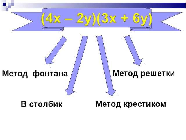 Метод фонтана В столбик Метод решетки Метод крестиком