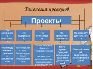 Типология проектов Проекты По количеству участников По содержанию По интеграц