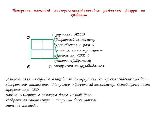 Измерение площадей многоугольников способом разбиения фигуры на квадраты. В...
