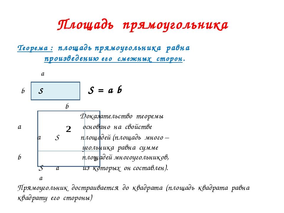 Площадь прямоугольника Теорема : площадь прямоугольника равна произведению е...