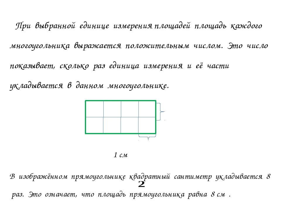 При выбранной единице измерения площадей площадь каждого многоугольника выра...