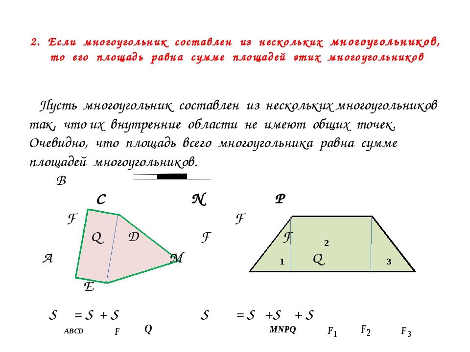 Пусть многоугольник составлен из нескольких многоугольников так, что их внут...